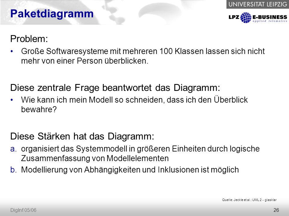 27 DigInf 05/06 Notationselemente Das Paket wird mit seinen zugehörigen Elementen dargestellt (z.B.