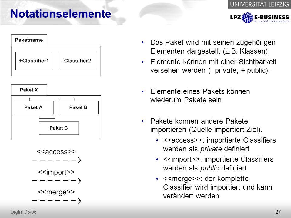 28 DigInf 05/06 Anwendungsbeispiel Inhalt: P3 importiert A (P1) als private P3 importiert B (P2) als public P4 importiert P3 Folge: P4 darf nicht auf A zugreifen P4 darf auf B zugreifen