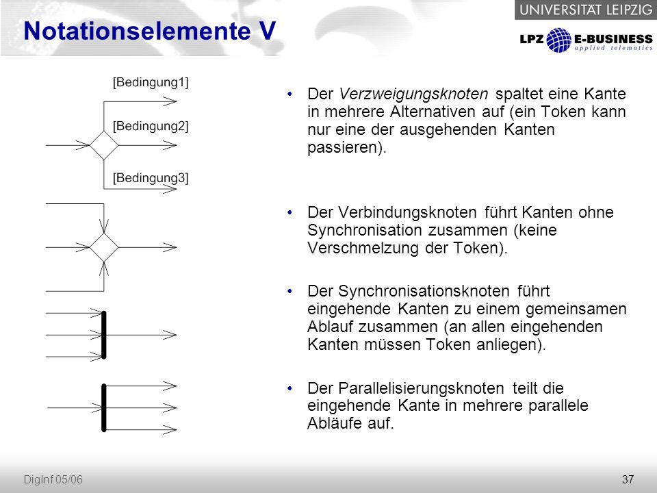 38 DigInf 05/06 Notationselemente VI Strukturierte Knoten (gestrichelter Kasten) werden zur Gruppierung von Aktionen verwendet.