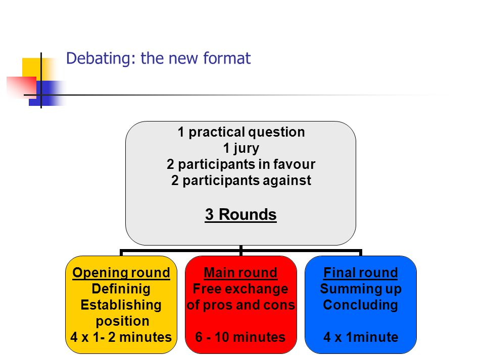 How to prepare a debate : Finding and evaluating PROS and CONS strong In favour?against weak