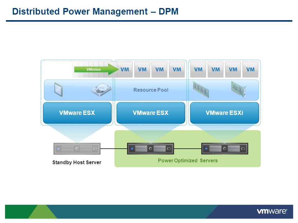 High Availability – HA VMware ESX VMware ESXi Resource Pool Failed ServerOperating Server