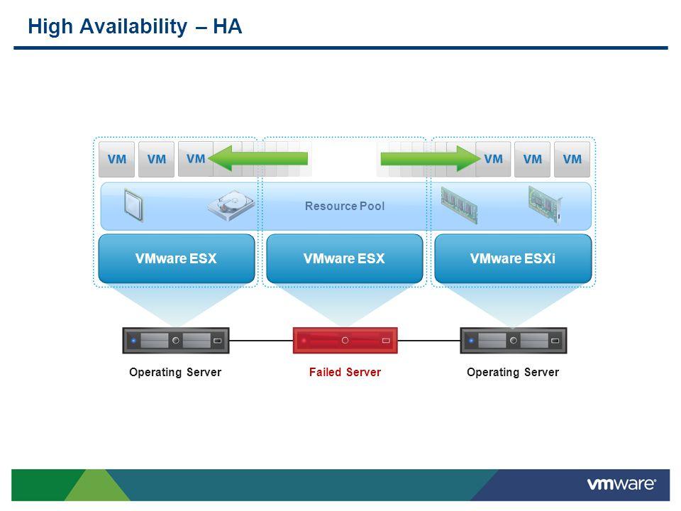 Fault Tolerance – FT VMware ESX VMware ESXi Ausgefallener ServerLaufender Server Nahtloses Umschalten Kein Reboot