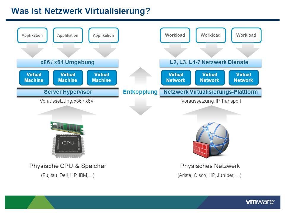 Mobilität im Software Defined Data Center Physikalische Netzwerk Infrastruktur Software Defined Data Center 2Software Defined Data Center 1 Infrastruktur Abstraktions-Schicht