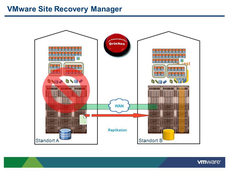 Mit vSphere kann man die Verfügbarkeit stark erhöhen Toleranzgrad bei Hardware-Ausfall 1 vCPU VMs … 32 vCPU VMs Ungesichert Automatischer Neustart ununterbrochen 0%10%100% App Cluster (z.B.: MSCS) App Grid (z.B.: RAC) VMware High Availability (HA) VMware Fault Tolerance (FT) VMware vMotion VMware Site Recovery Manager (SRM) … mit Storage Herstellern 1 StandortX Standorte