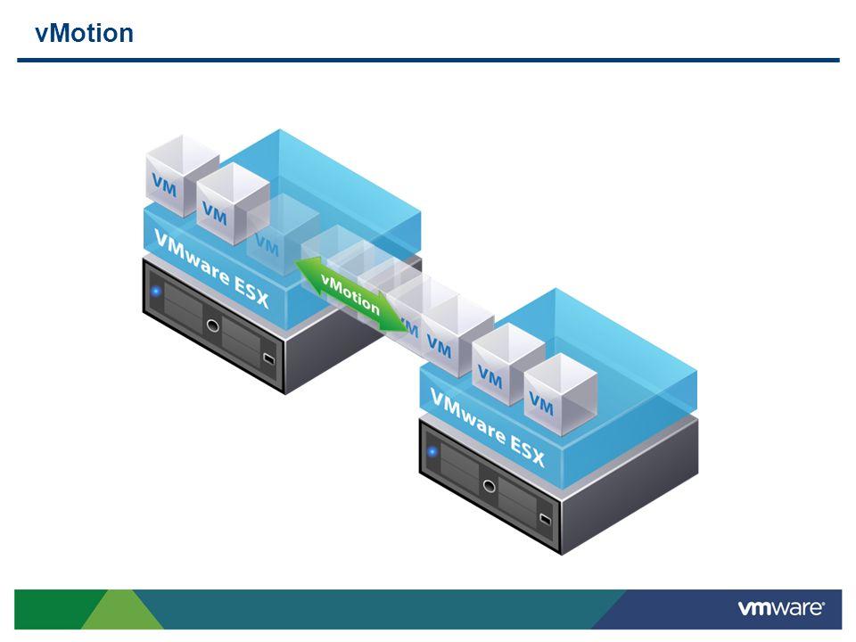 Storage vMotion VMware ESX