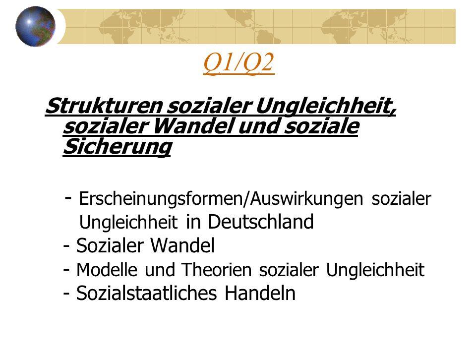 Q1/Q2 Globale politische Strukturen und Prozesse - Internationale Friedens- und Sicherheitspolitik - Struktur und Bedeutung der UNO - Menschenrechte - Globalisierung
