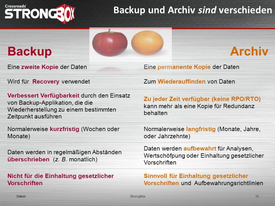 Backup und Archiv sind verschieden