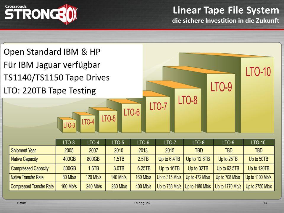 Linear Tape File System die sichere Investition in die Zukunft