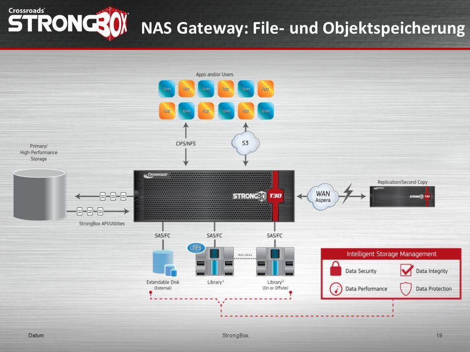 NAS Gateway: File- und Objektspeicherung