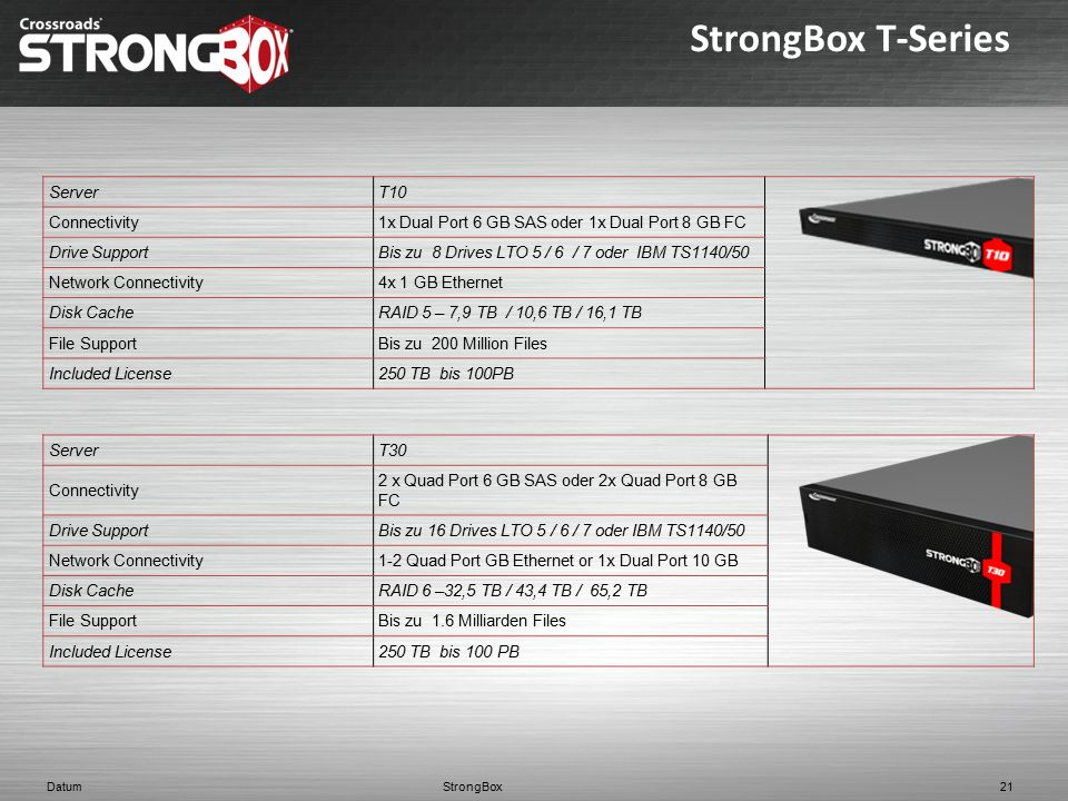 StrongBox T-Series Server T10 Connectivity