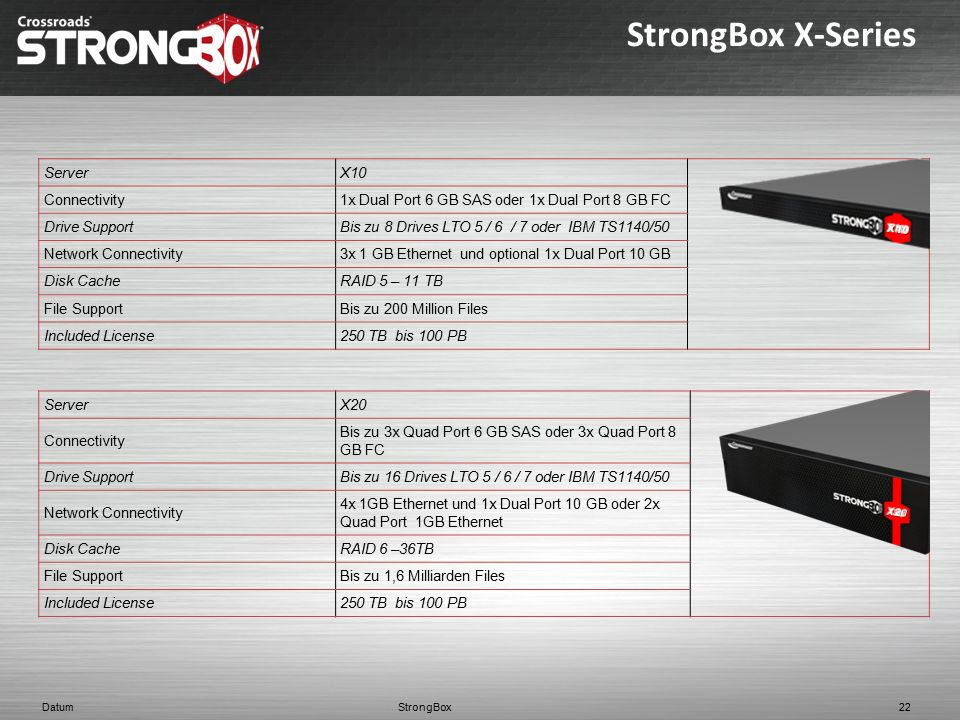 StrongBox X-Series Server X10 Connectivity