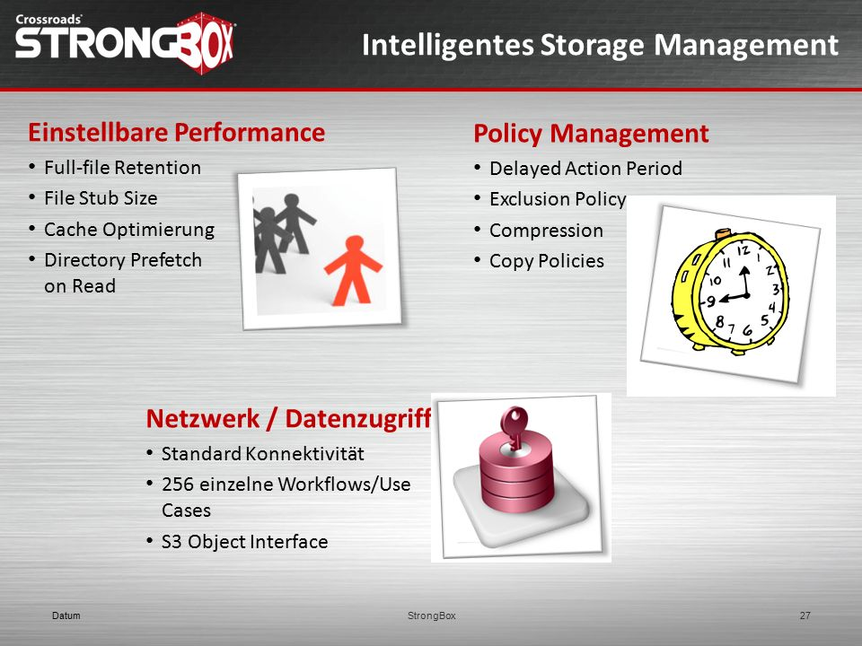 Intelligentes Storage Management