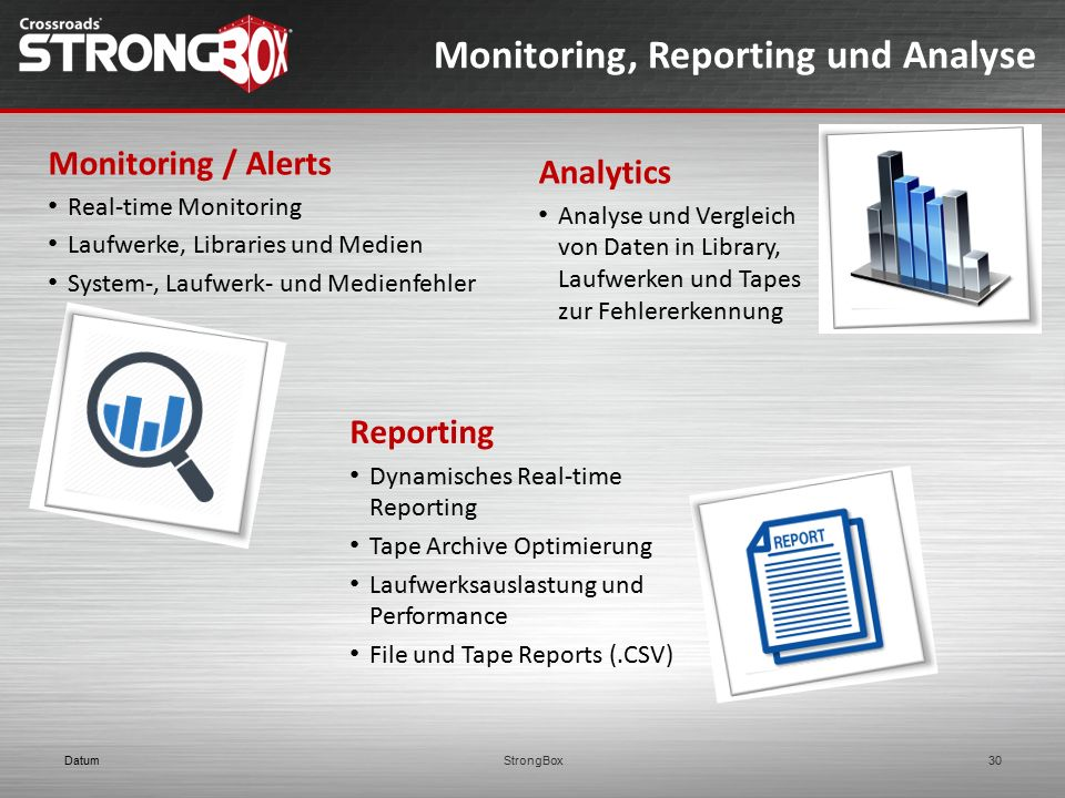 Monitoring, Reporting und Analyse