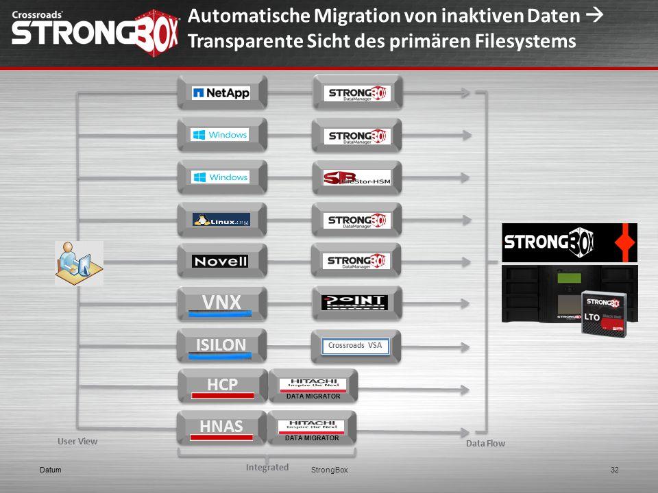 VNX Automatische Migration von inaktiven Daten 