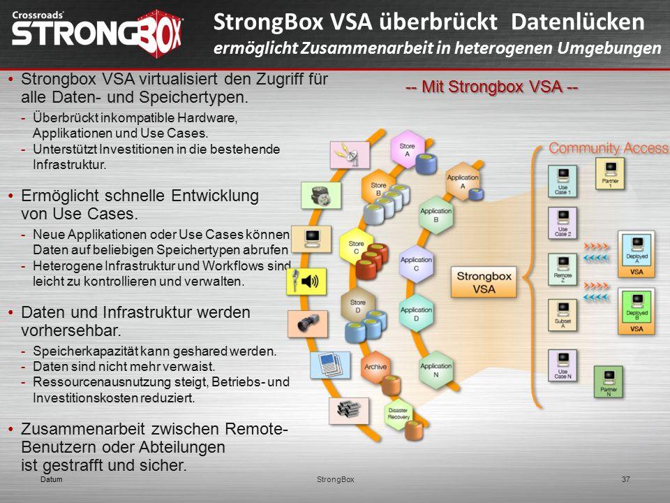 StrongBox VSA überbrückt Datenlücken ermöglicht Zusammenarbeit in heterogenen Umgebungen