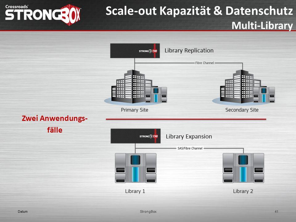 Scale-out Kapazität & Datenschutz