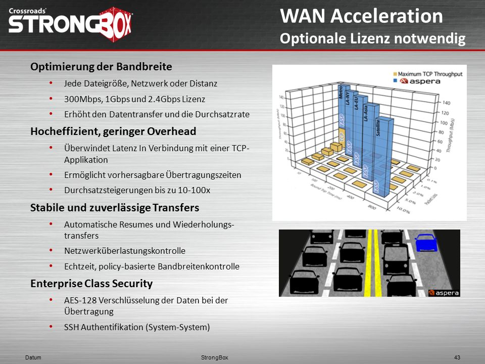 WAN Acceleration Optionale Lizenz notwendig