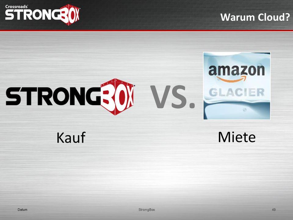 Warum Cloud Miete Kauf VS. Datum StrongBox