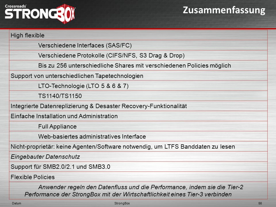 Zusammenfassung High flexible Verschiedene Interfaces (SAS/FC)
