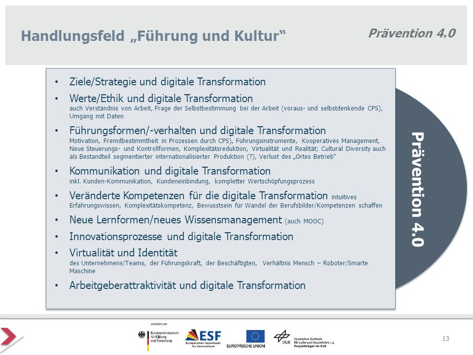"""Handlungsfeld """"Führung und Kultur"""