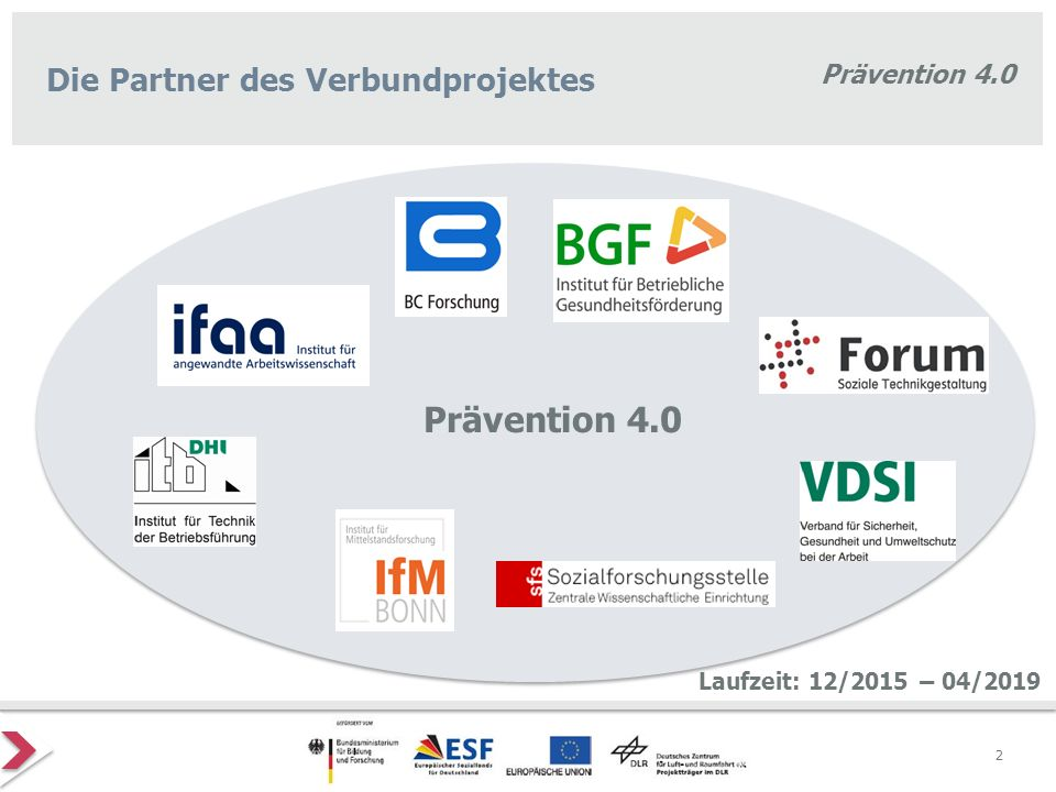 Die Partner des Verbundprojektes