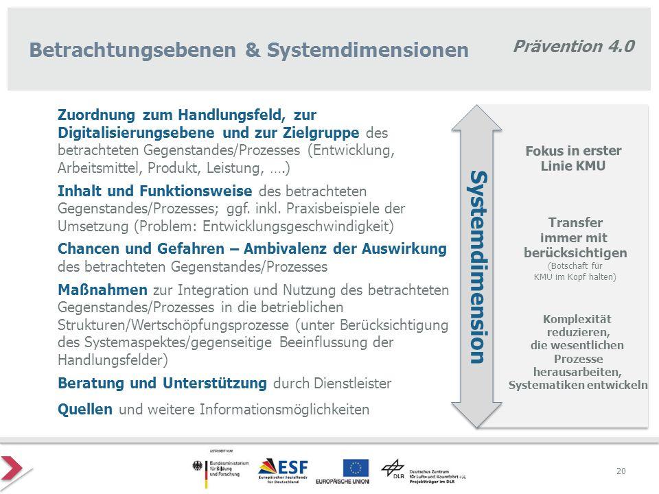 Betrachtungsebenen & Systemdimensionen