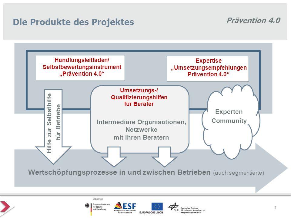 Die Produkte des Projektes