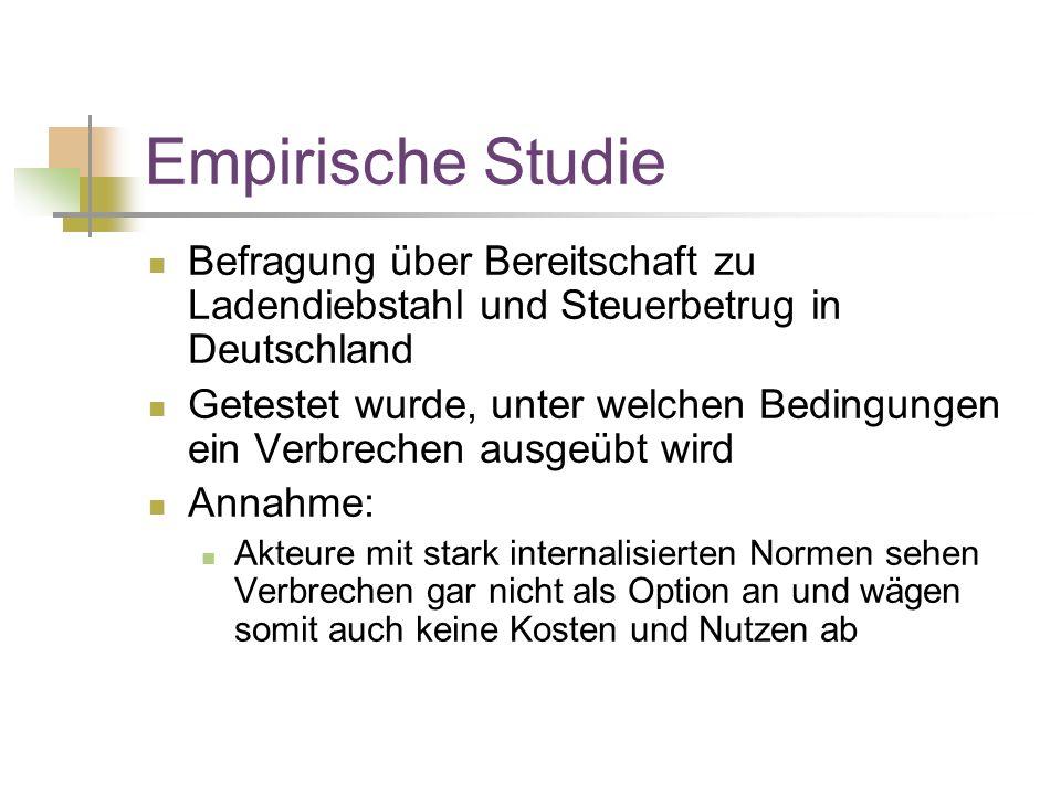 Empirische Studie Befragung über Bereitschaft zu Ladendiebstahl und Steuerbetrug in Deutschland.