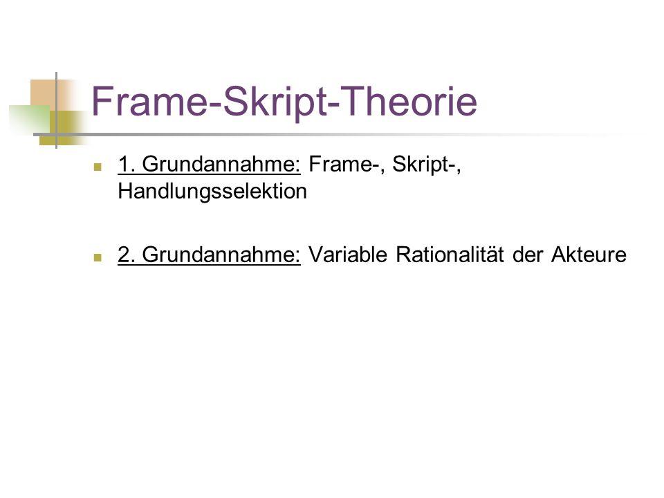 Frame-Skript-Theorie
