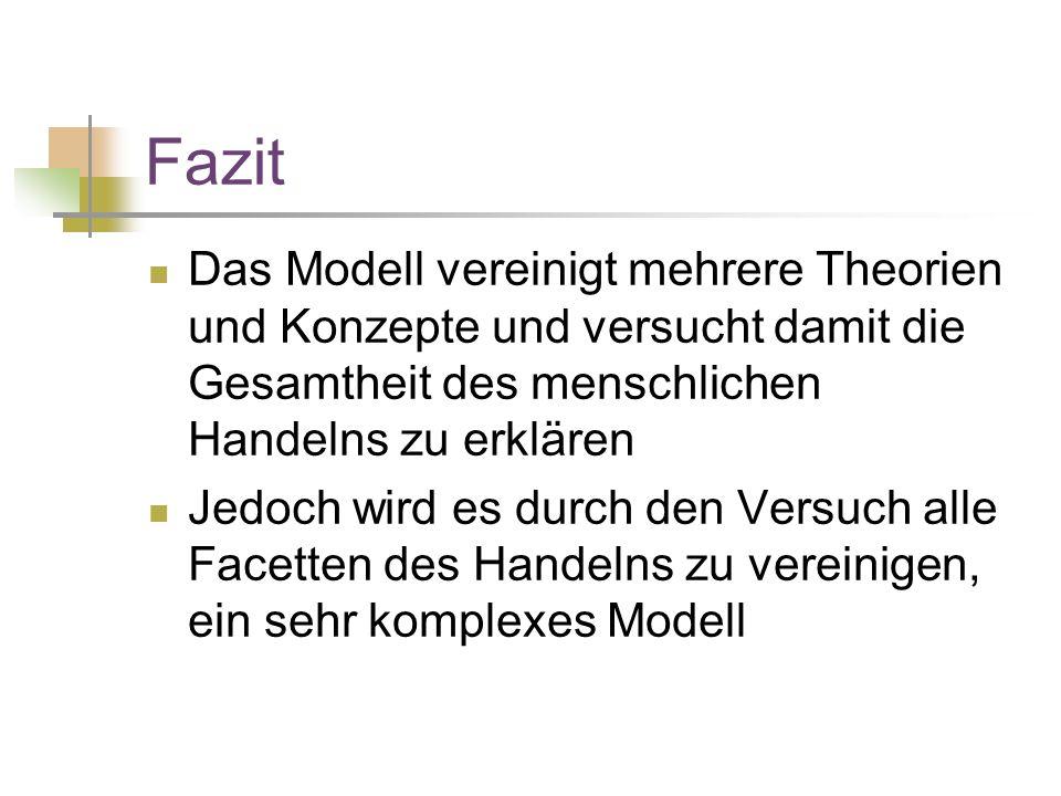 Fazit Das Modell vereinigt mehrere Theorien und Konzepte und versucht damit die Gesamtheit des menschlichen Handelns zu erklären.