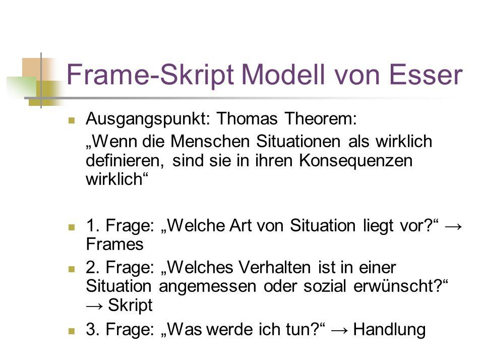 Frame-Skript Modell von Esser