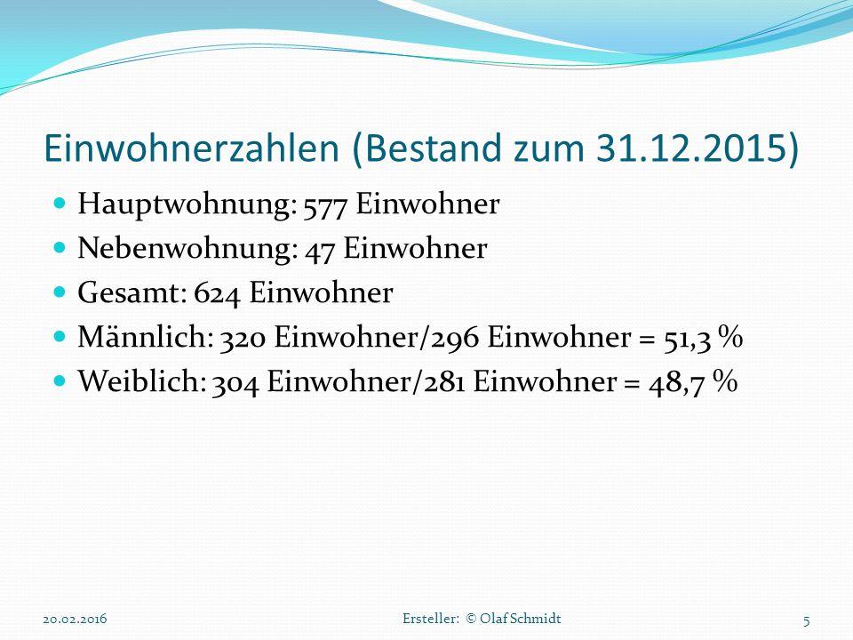 Einwohnerzahlen (Bestand zum 31.12.2015)