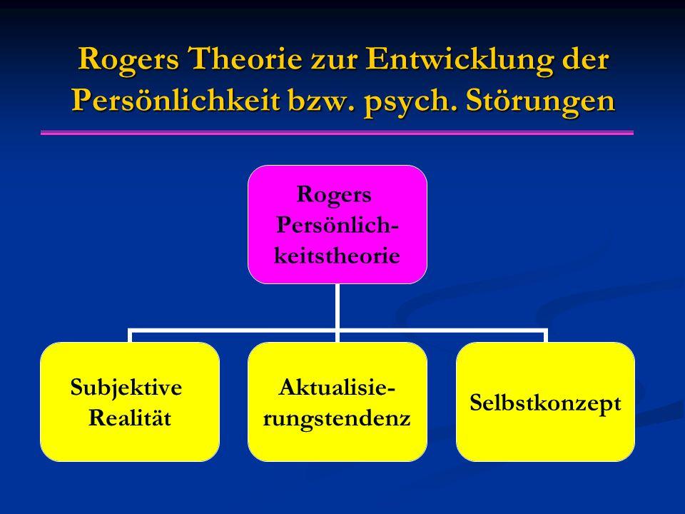 Rogers Theorie zur Entwicklung der Persönlichkeit bzw. psych. Störungen