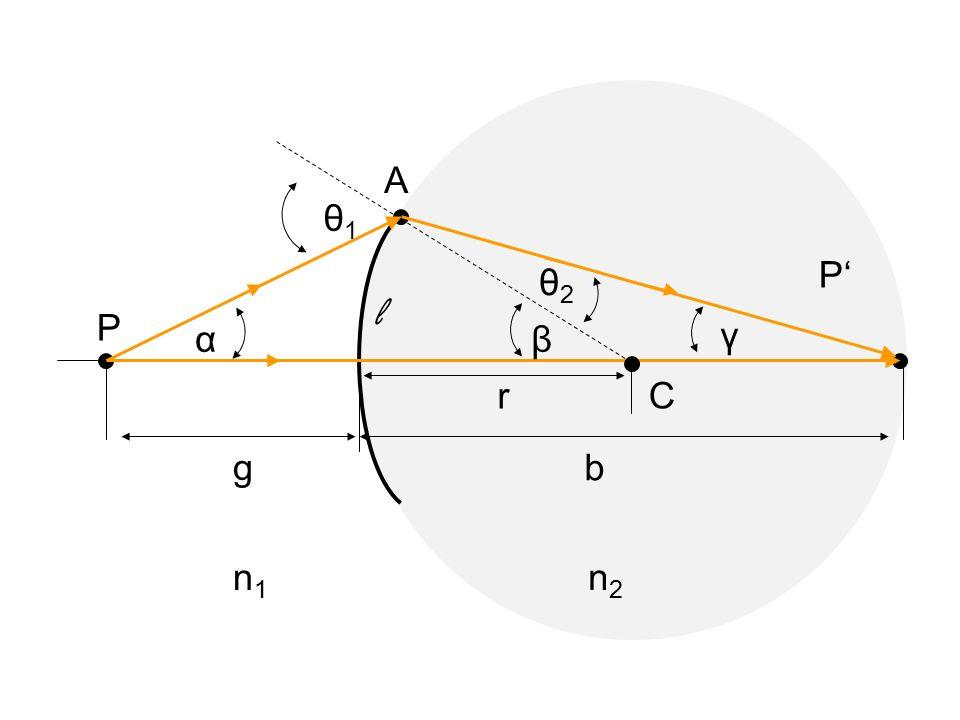 A θ1 P' θ2 l P α β γ r C g b n1 n2