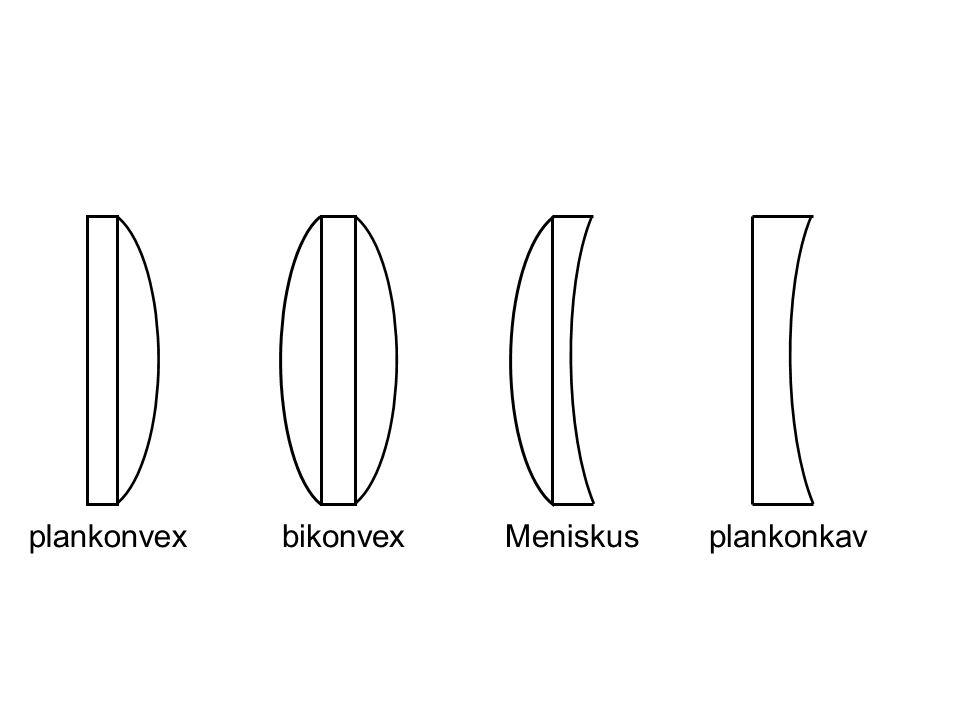 plankonvex bikonvex Meniskus plankonkav