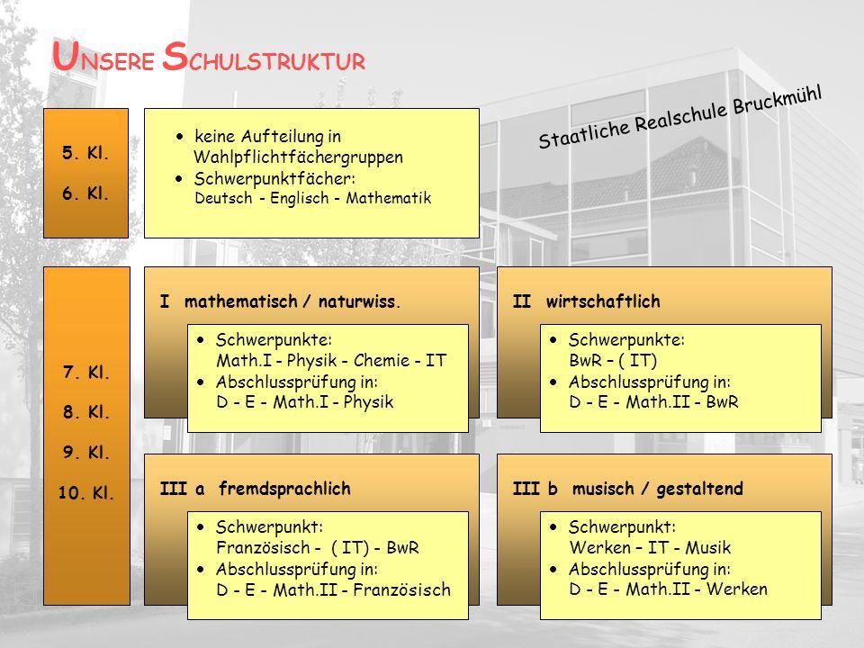 UNSERE SCHULSTRUKTUR Staatliche Realschule Bruckmühl