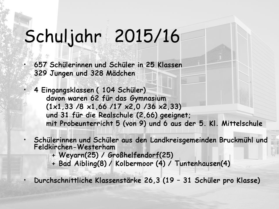 Schuljahr 2015/16 657 Schülerinnen und Schüler in 25 Klassen