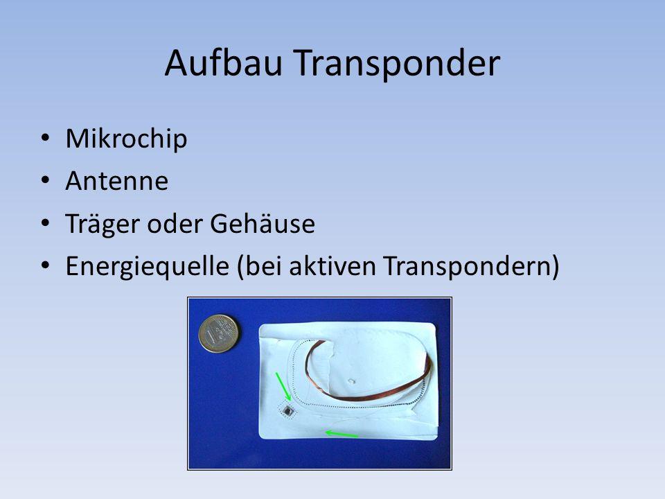 Aufbau Transponder Mikrochip Antenne Träger oder Gehäuse