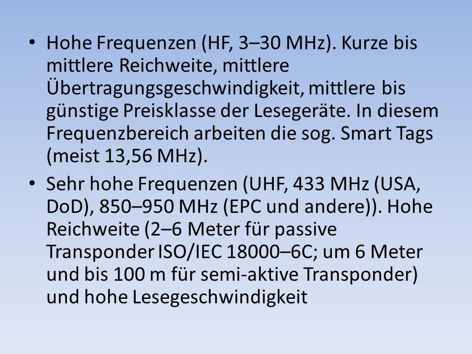 Hohe Frequenzen (HF, 3–30 MHz)