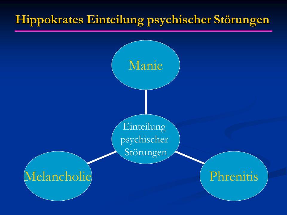 Hippokrates Einteilung psychischer Störungen