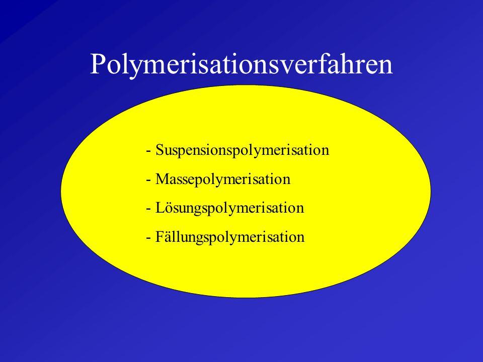 Polymerisationsverfahren