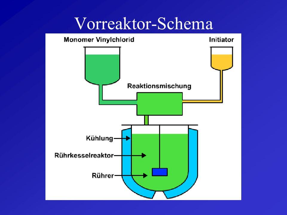Vorreaktor-Schema