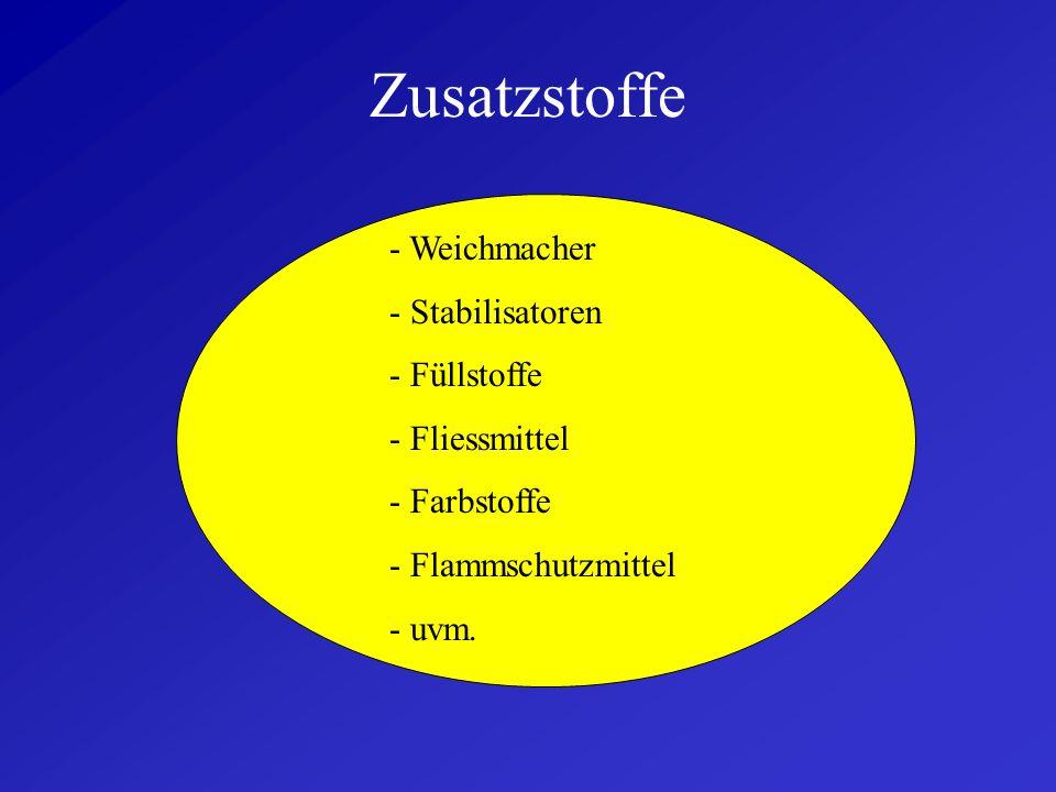 Zusatzstoffe - Weichmacher - Stabilisatoren - Füllstoffe