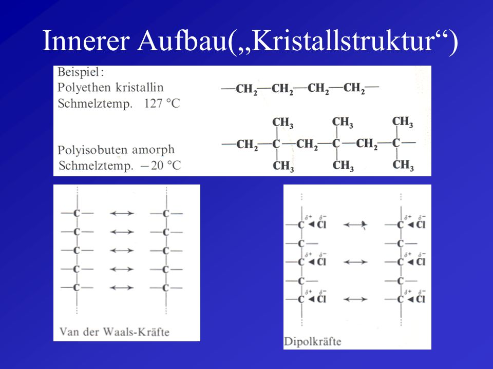 """Innerer Aufbau(""""Kristallstruktur )"""