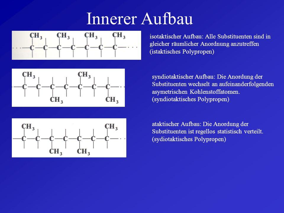 Innerer Aufbau isotaktischer Aufbau: Alle Substituenten sind in gleicher räumlicher Anordnung anzutreffen (istaktisches Polypropen)