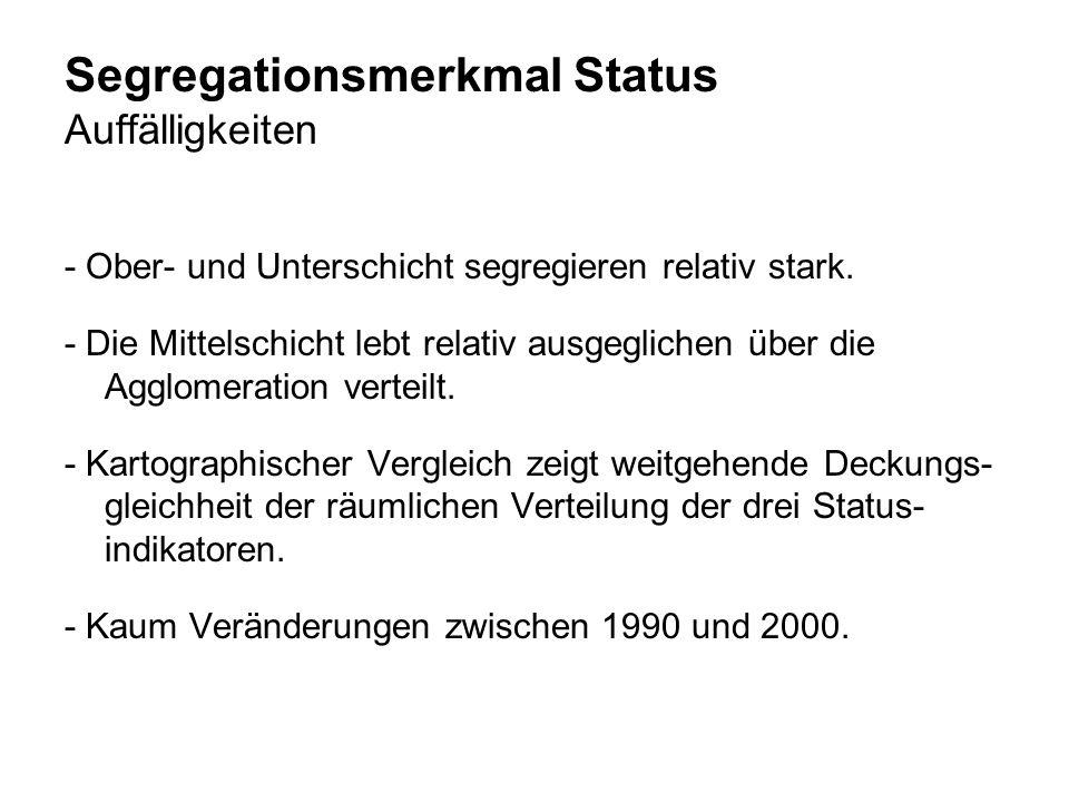 Segregationsmerkmal Status Auffälligkeiten