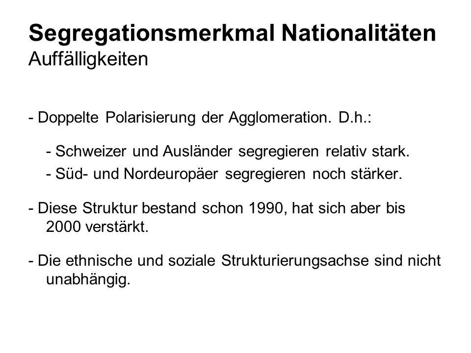 Segregationsmerkmal Nationalitäten Auffälligkeiten