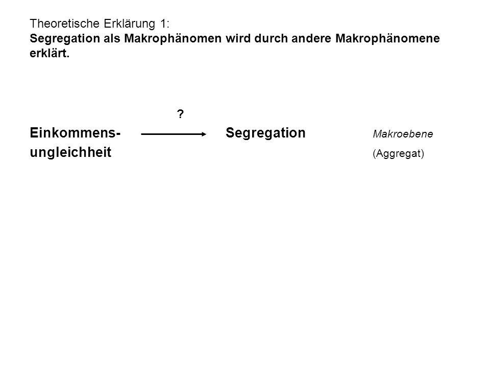 Einkommens- Segregation Makroebene ungleichheit (Aggregat)