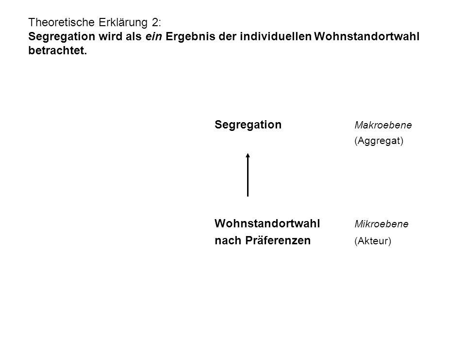 Segregation Makroebene