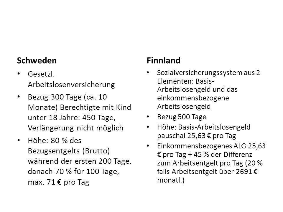 Schweden Finnland Gesetzl. Arbeitslosenversicherung